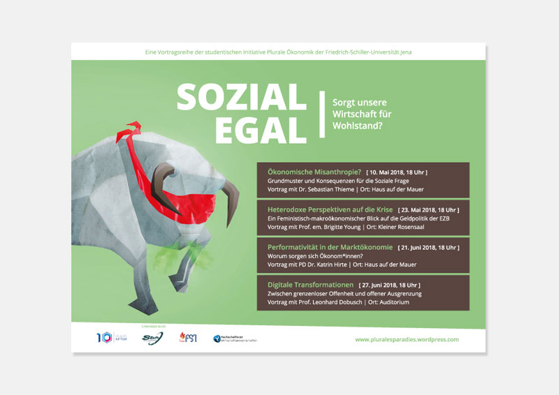 Präsentationsfolie SOZIAL EGAL | Plurale Ökonomik Jena